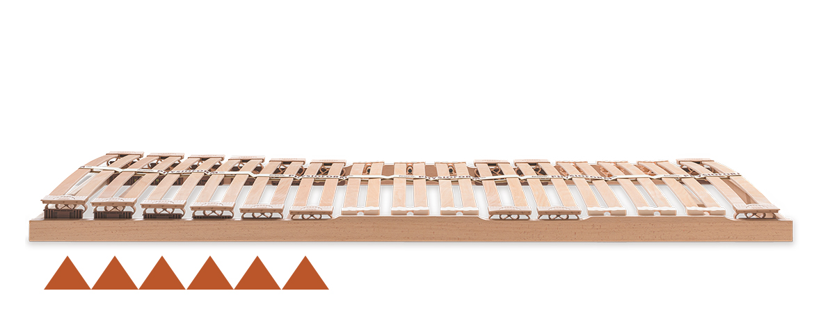 adjustable pairs of slats to support venous return or, when used as a headboard, this elevation serves to minimize reflux